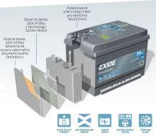 Autobaterie EXIDE Premium, Carbon Boost, 77Ah, 12V, 760A, EA770