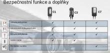 Nabíječka BOSCH C3 6/12V, 3,8A - automatická